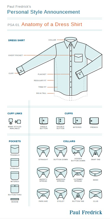 PSA_01 Anatomy of a Dress Shirt