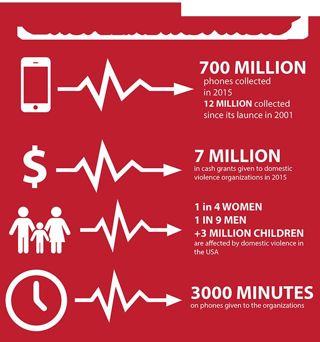 hopeline-infographic